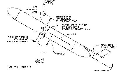 Landing Gear Wiring Diagram