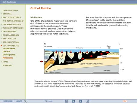 Structural Geology Ebook
