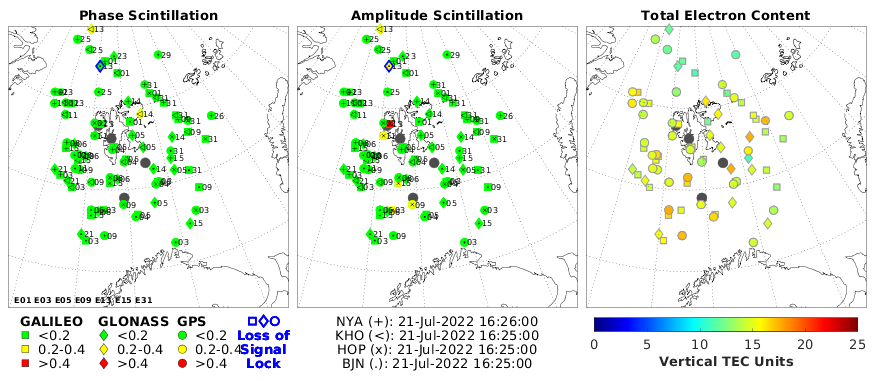 Ionospheric Scintillation